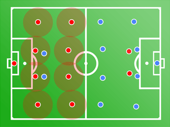 18_zonal-defence